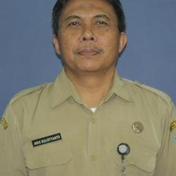 Drs. Aris Sulistyanto, MT